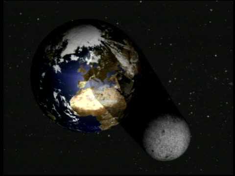an animation depicts the moon's shadow causing eclipses on earth. - orbiting stock videos & royalty-free footage