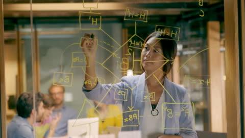 vídeos y material grabado en eventos de stock de an asian professional writes on window in meeting - innovation