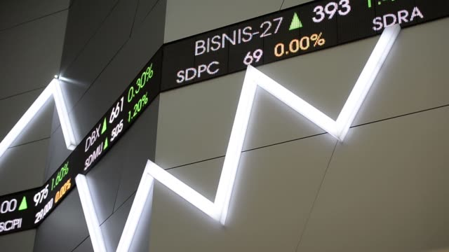an electronic board displays the jakarta composite index figure inside the indonesia stock exchange in jakarta, indonesia, on thursday, dec. 17 an... - plank stock videos & royalty-free footage