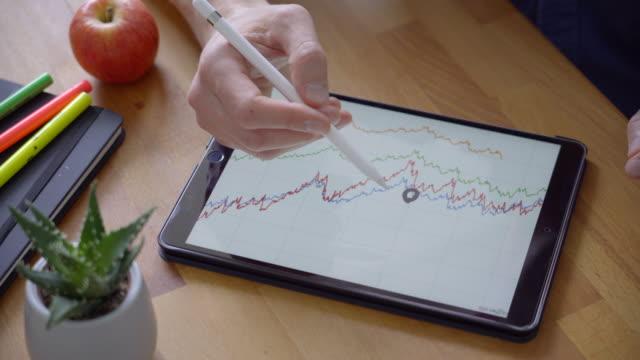 analyse des aktienmarktes - geschäftsstrategie stock-videos und b-roll-filmmaterial
