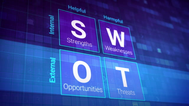 swot analysis explained - geek stock videos & royalty-free footage