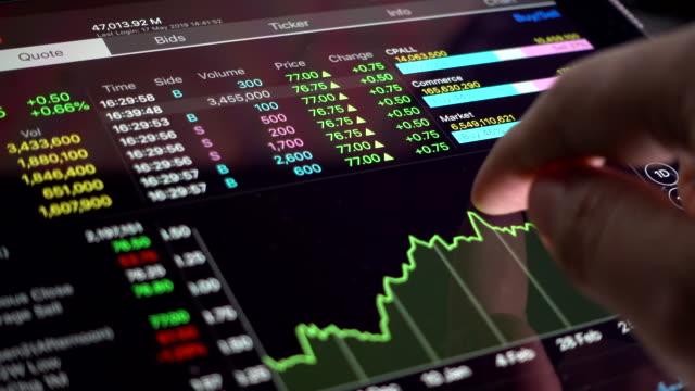 analysieren von börsendaten auf tablet pc, trading stock - diagramm stock-videos und b-roll-filmmaterial