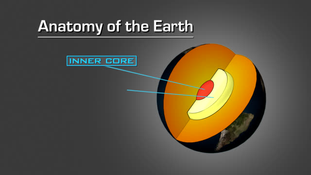 anatomy of the earth - anatomy stock videos & royalty-free footage
