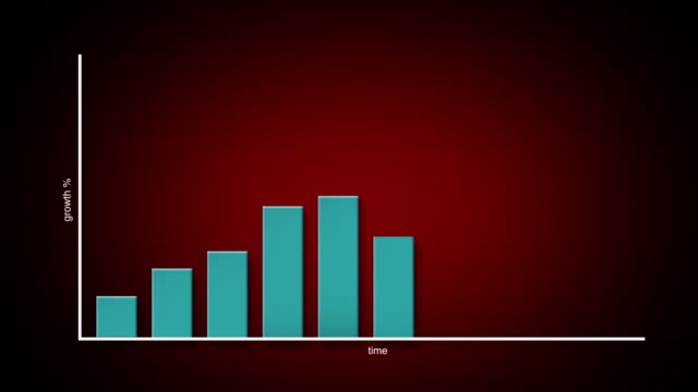 Animated Bar Graph / Chart Graphic Showing Increase in Revenue / Stock 2