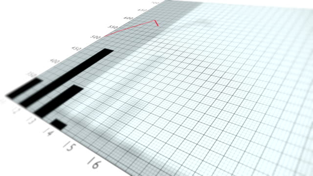 animated dolly bar and line graph - line graph stock videos & royalty-free footage