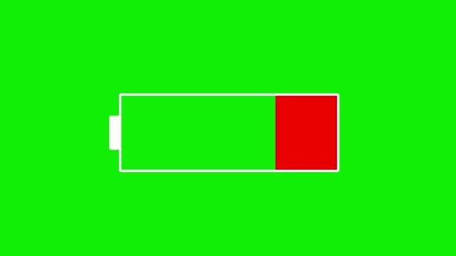 vídeos de stock e filmes b-roll de animated full battery red warning in green background. - baixo