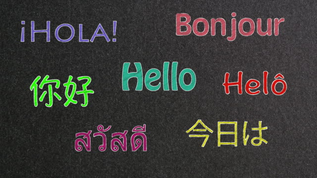 Animated Hello word in diffrent languages