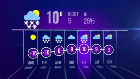 vídeos y material grabado en eventos de stock de animated weather forecast - semana