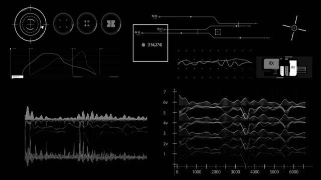 hud アニメーション 2 - 標識点の映像素材/bロール