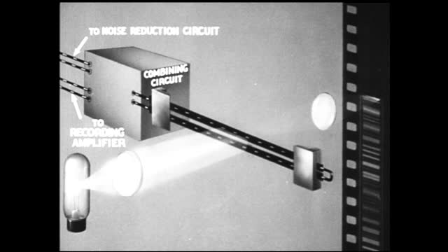 """animation of how sound record works on film with labeling: """"to recording amplifier"""" """"to noise reduction circuit"""" """"combining circuit"""" - 1940 1949 stock videos & royalty-free footage"""