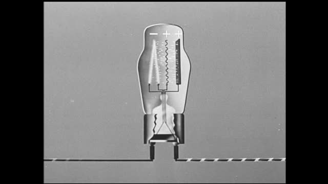vídeos de stock, filmes e b-roll de animation of light bulb with currents, charges, and electrons flowing inside and connected by wires; light bulb superimposed over ruins, military... - 1940 1949