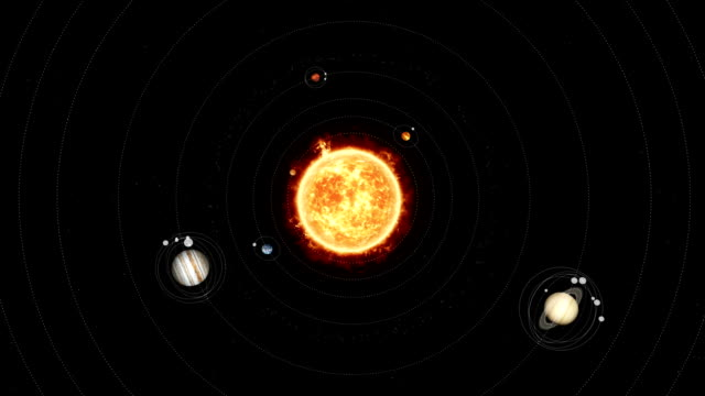 Animation of solar system.