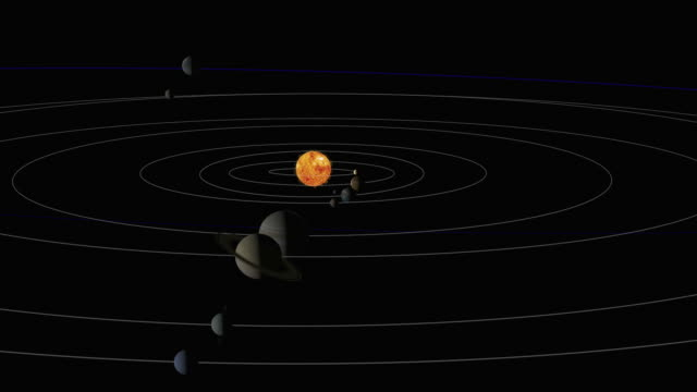 animation of solar system - solar system stock videos & royalty-free footage