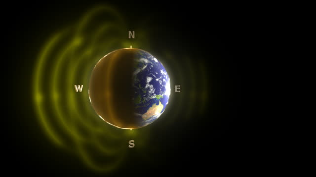 animation of the earths magnetic field and compass points. magnetic fields, by convention, point from north to south magnetic poles. the earths geological north pole is actually a magnetic south pole - pole stock videos and b-roll footage