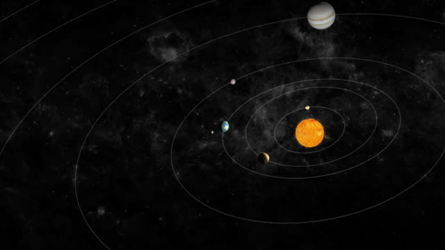 cgi animation of the solar system showing the planets revolving around the sun - 隊列点の映像素材/bロール