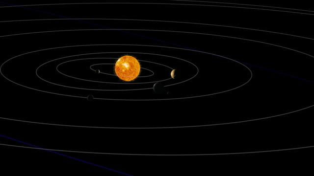 cgi animation of the solar system showing the planets revolving around the sun - solar system stock videos & royalty-free footage