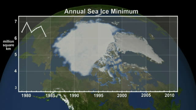 annual arctic sea ice minimum from 1979 to 2008 - klima stock-videos und b-roll-filmmaterial