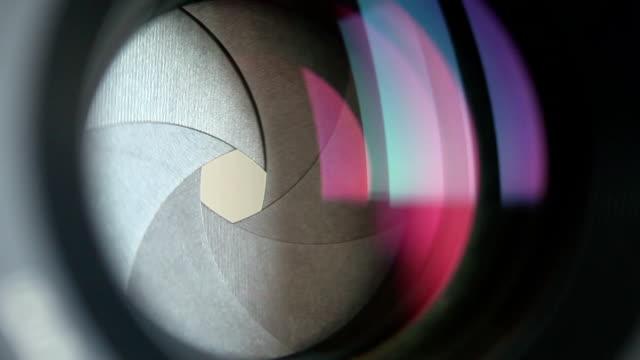 aperture shutter