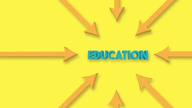 vídeos de stock, filmes e b-roll de setas apontam para a palavra educação sobre o fundo amarelo. animação em vídeo 4k. - sinal de seta