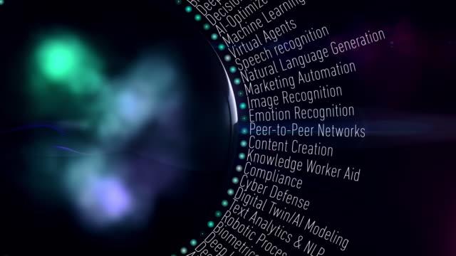 artificial intelligence technologies - human brain stock videos & royalty-free footage