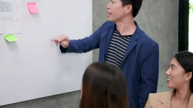 vidéos et rushes de l'équipe asiatique de création d'affaires travaille ensemble, réunion de brainstorm - étude de marché