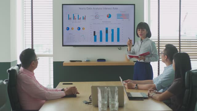 asian malay woman confidently presenting to her colleague in conference room with television screen presentation with diagram chart forecasting - liquid crystal display stock videos & royalty-free footage