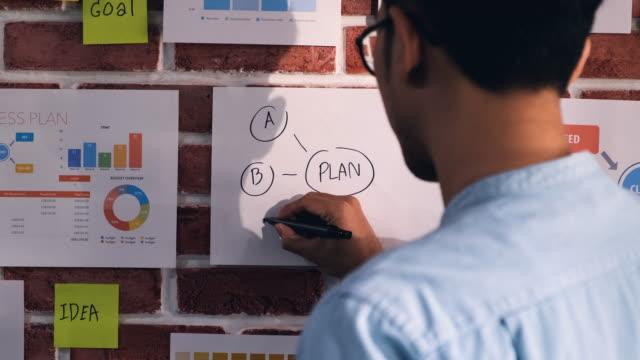 vidéos et rushes de l'homme asiatique directeur créateur concepteur d'écriture plan à la carte de données et de trouver l'idée sur le mur de briques au bureau moderne. brainstorming concept d'idées créatives - étude de marché