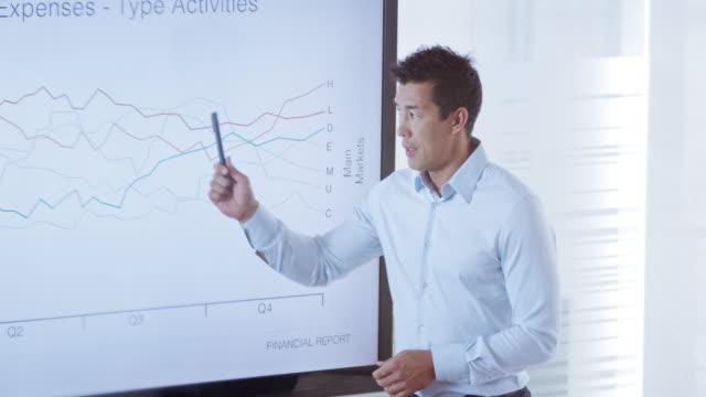 Asiatischer Mann seine Kollegen im Konferenzraum den Finanzbericht vorlegen
