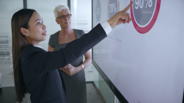 Asian woman discussing the numbers on the large screen in meeting room with her senior female project manager