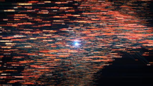 vídeos y material grabado en eventos de stock de términos de astronomía - geografía física