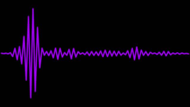 Audio spectrum line