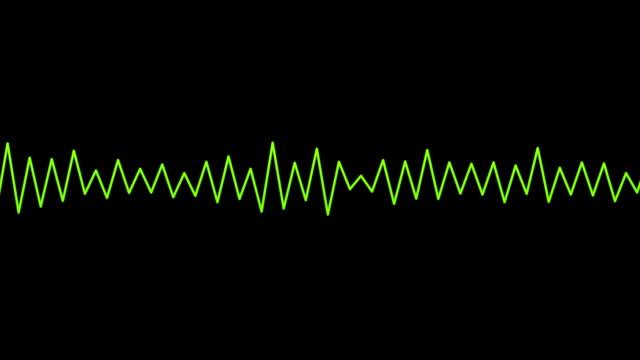 Audio spectrum wave
