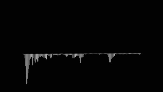 audio wave on black background. - bar chart stock videos & royalty-free footage
