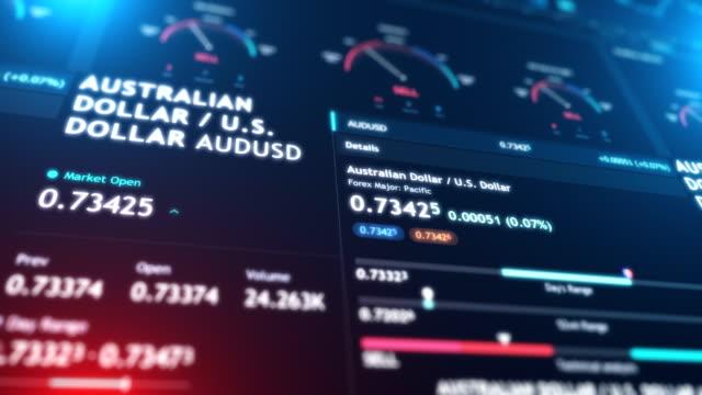 vídeos de stock, filmes e b-roll de troca de moeda usd de aud austrália dólar - casa de câmbio