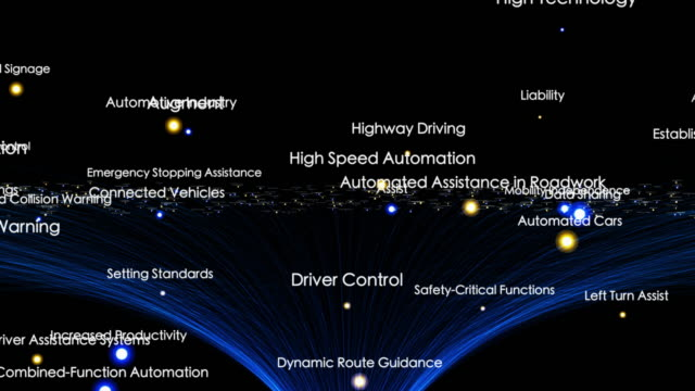 autonomous cars terminology - transportation stock videos & royalty-free footage
