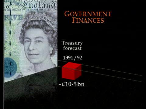 Autumn statement GRAPHIC Govt Finances