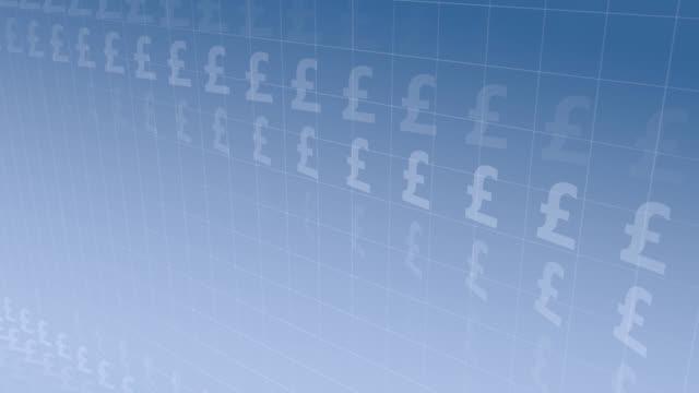 vídeos y material grabado en eventos de stock de fondo con giratorio libras británicas - símbolo de la libra esterlina