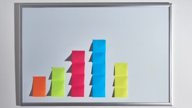 bar chart made of sticky notes. - post it video stock e b–roll