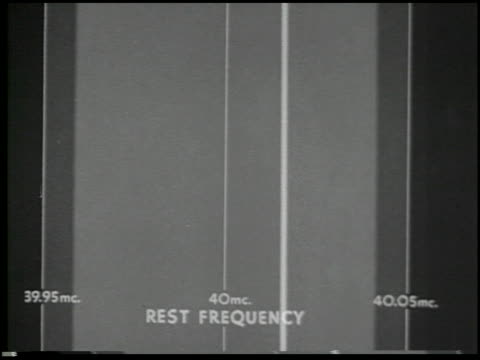 basic principles of frequency modulation - 14 of 28 - see other clips from this shoot 2096 stock videos & royalty-free footage
