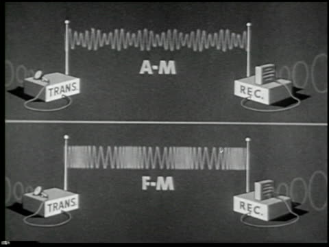 vídeos de stock e filmes b-roll de basic principles of frequency modulation - 8 of 28 - veja outros clipes desta filmagem 2096