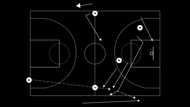 basketball montage - outline stock videos & royalty-free footage