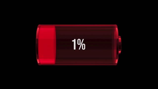 vídeos de stock e filmes b-roll de ms battery on 1 percentage - baixo