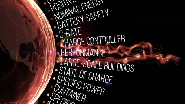 battery terms - lithium stock videos & royalty-free footage