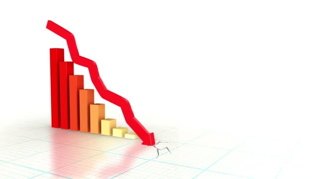 vídeos de stock, filmes e b-roll de mercado de urso ou queda nos preços dos títulos. perda de ativos em ações de ações. tendência decrescente mostra desempenho mal sucedido e fracasso de perdas devido à crise econômica - cifras financeiras