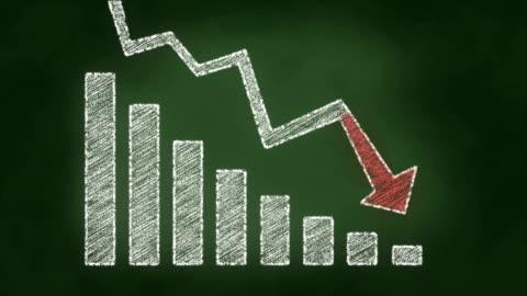 bära marknaden eller fallande priser på värdepapper. förlust av tillgångar i aktier. minskande trend som visar misslyckade resultat och förluster misslyckande på grund av ekonomisk kris - rea bildbanksvideor och videomaterial från bakom kulisserna