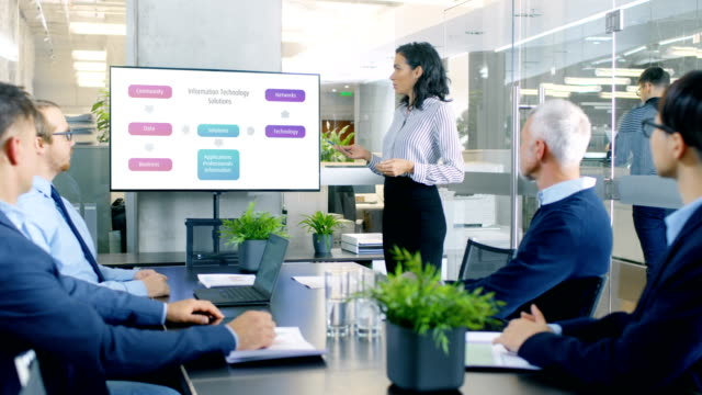 Beautiful Businesswoman Gives Presentation to Her Business Colleagues in the Conference Room, She Shows Graphics, Pie Charts and Company's Growth on the Wall TV.