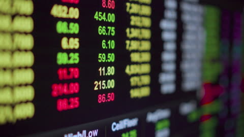bids & offer ,stock market - financial figures stock videos & royalty-free footage