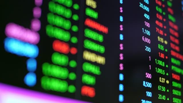 vídeos de stock, filmes e b-roll de ofertas e oferta, mercado de ações - moving down