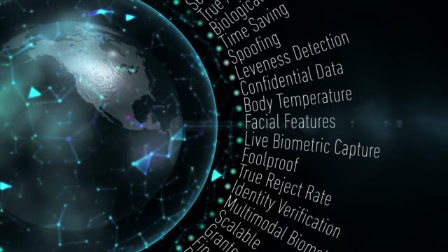biometric security terms - head stock videos & royalty-free footage