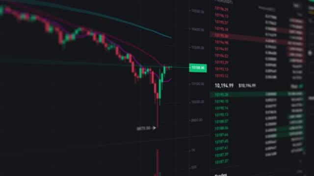 vídeos de stock, filmes e b-roll de bitcoin btc, gráfico de negociação do mercado de ações de criptomoedas. gráfico de negócios na tela digital. conceito de dinheiro de sucesso e perda. mesa de tela de negociação. - blockchain